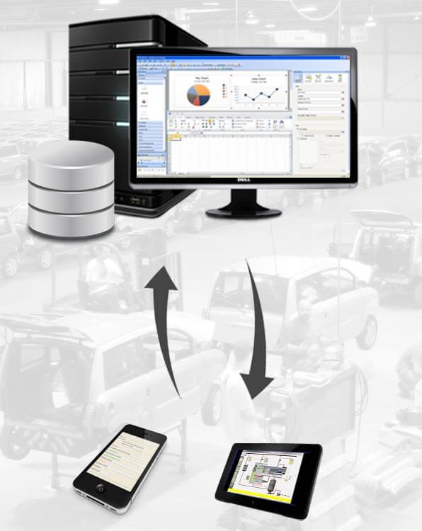 Configuração de sistemas